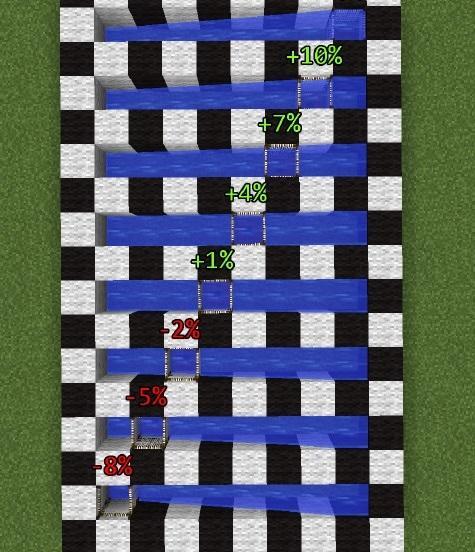 Water-Strainer-Mod-Features-1.jpg