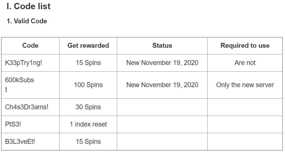Shinobi life 2 codes (November 2020) – Roblox Shindo Life (Shinobi Life 2) Codes